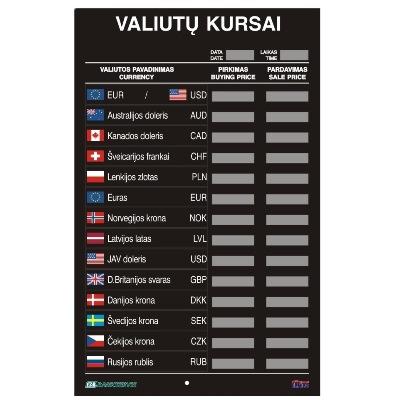 Currency exchange board ELTECOTK214