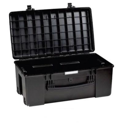 Multipurpose cases